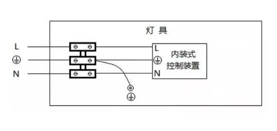 嵌入式灯具CCC基本标准-时光静好
