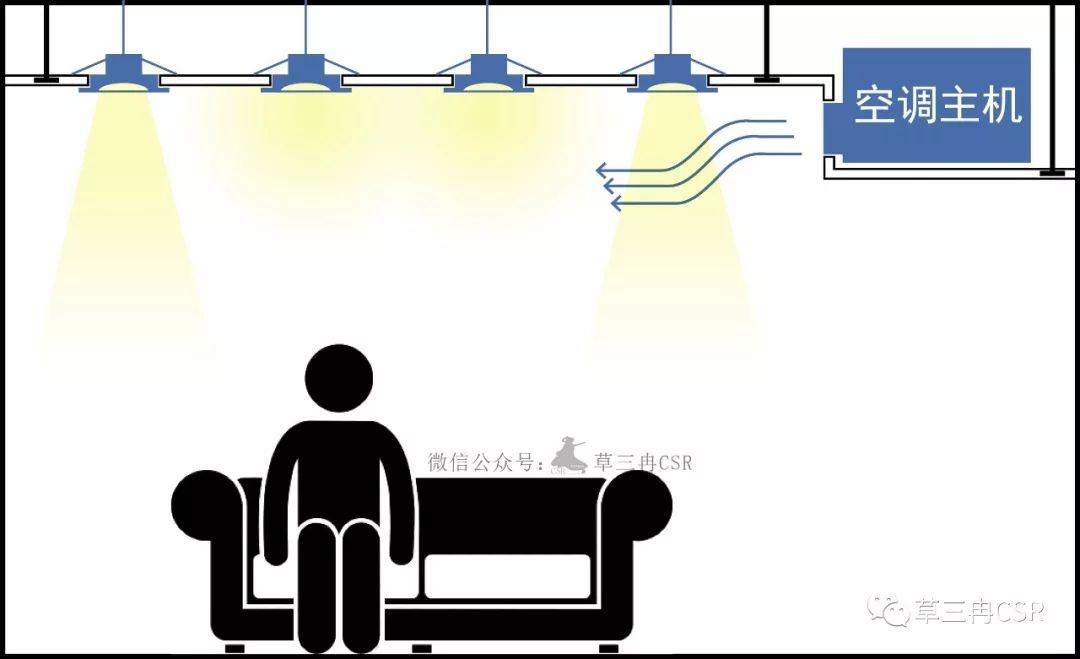 健康照明系列:无主灯的演变(1)-时光静好